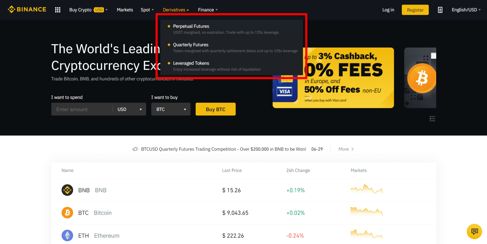 Binance Futures Derivatives-Market